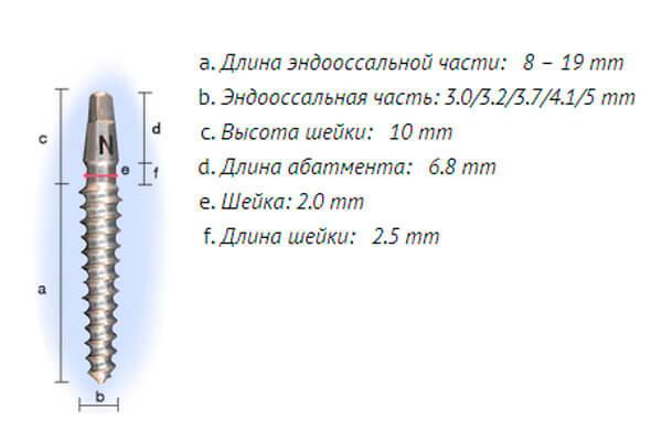 Имплантаты KOS, расширяющие винты KDS