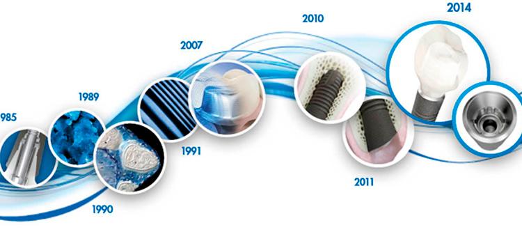 Как производятся импланты Astra Tech