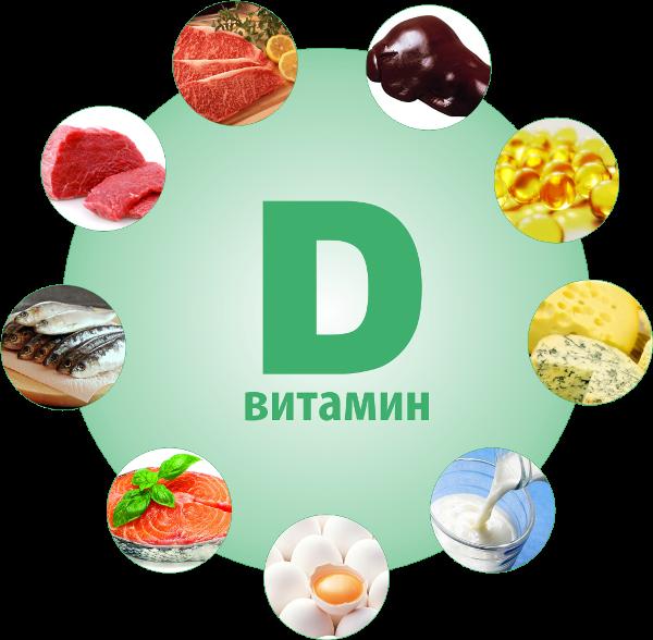 Польза витамина D