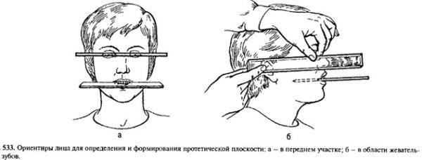 Методика и этапы определения центральной окклюзии и соотношения челюстей