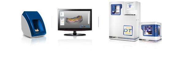 Cad Cam технологии в стоматологии преимущества