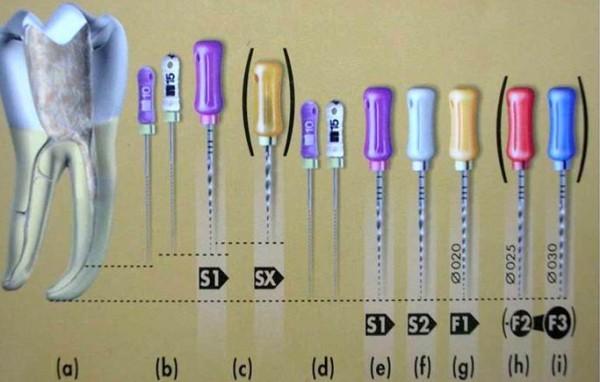 Профайлы в стоматологии инструкция по применению