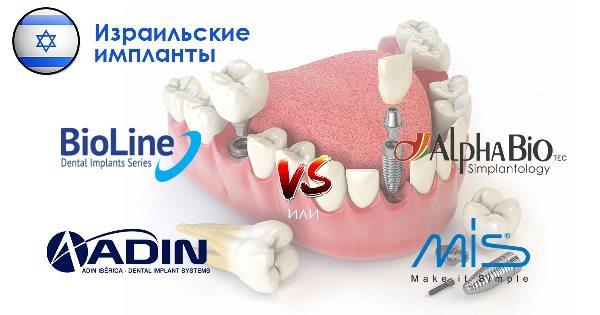 Преимущества израильских имплантов зубов