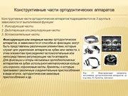 Элементы съемных ортодонтических аппаратов