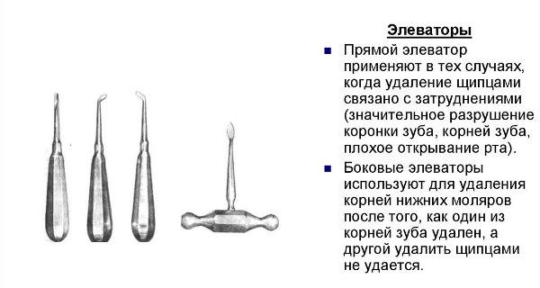 Стоматологический прямой элеватор для удаления зубов